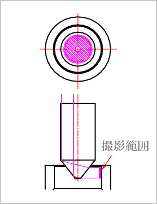 円錐クロビットの説明図