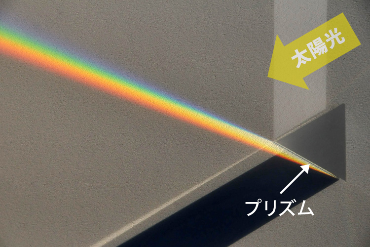 色分散プリズム S-BSL7の太陽光の分散光